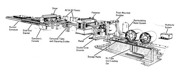 audi q5 front fuse box  audi  auto fuse box diagram